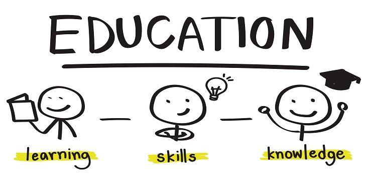 Education skills (002)